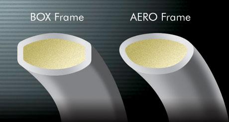 Perfekter Kompromiss aus AERO + Box Frame